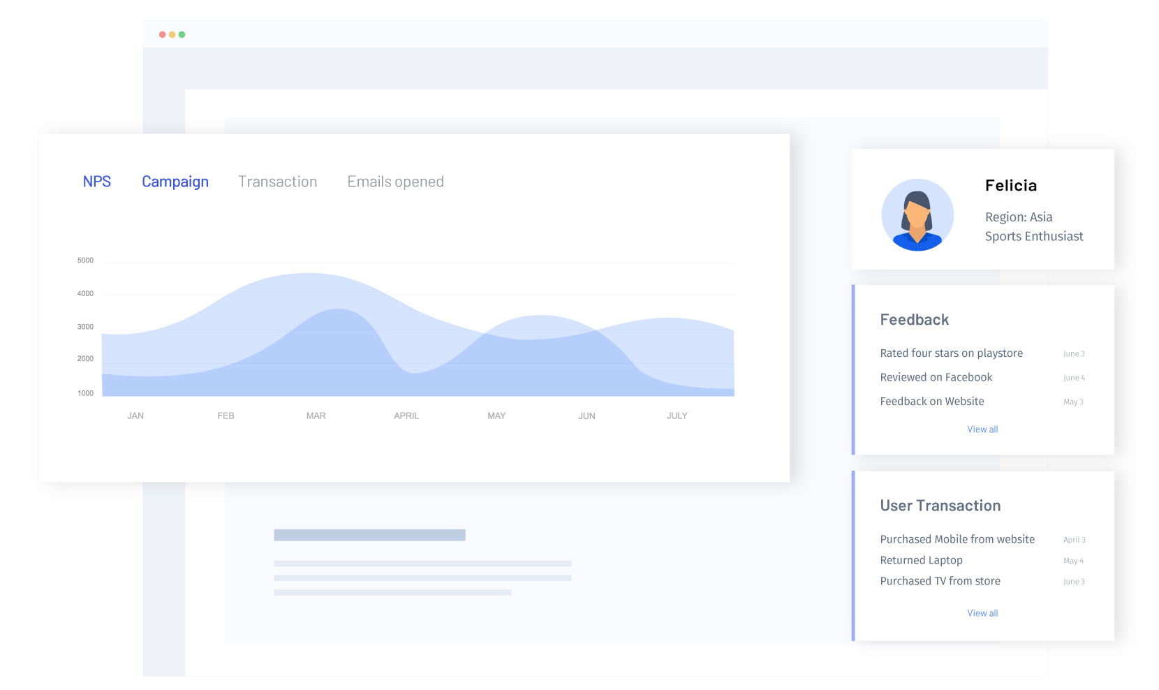 Unified Customer View