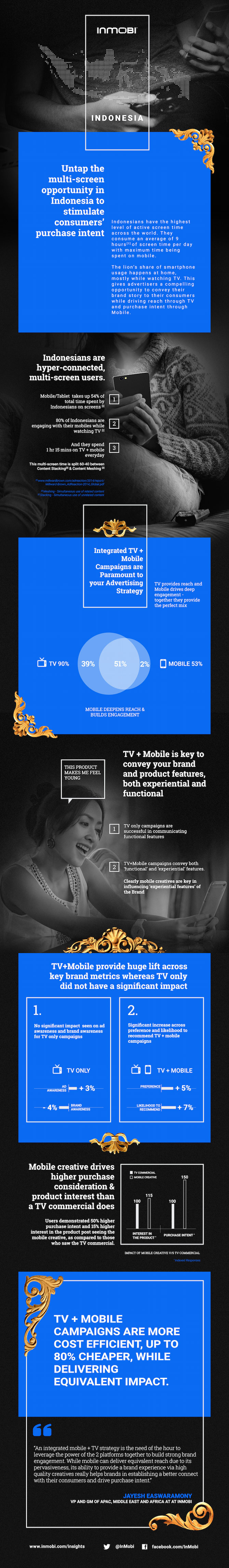 integrated 'tv + mobile' campaigns drive higher purchase intent ... - Mobile Tv Indonesia