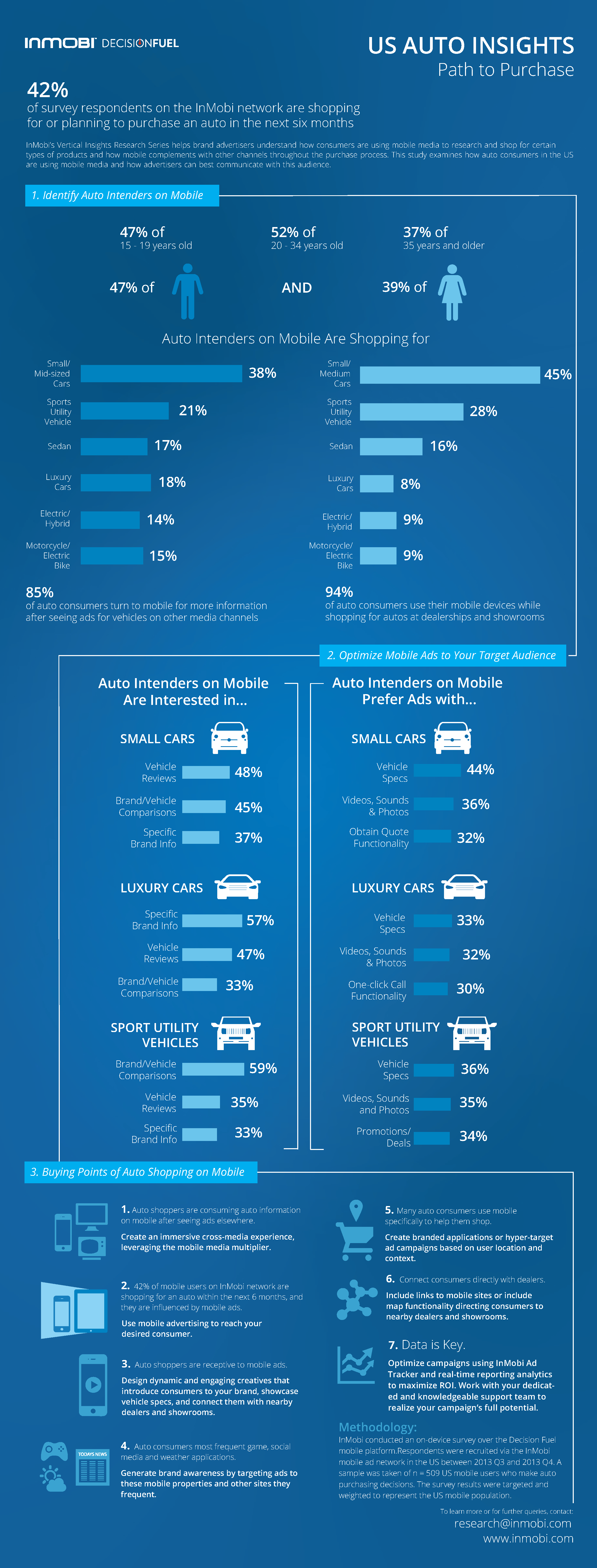 US Auto infographic final.png