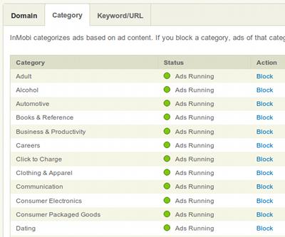 filter categories