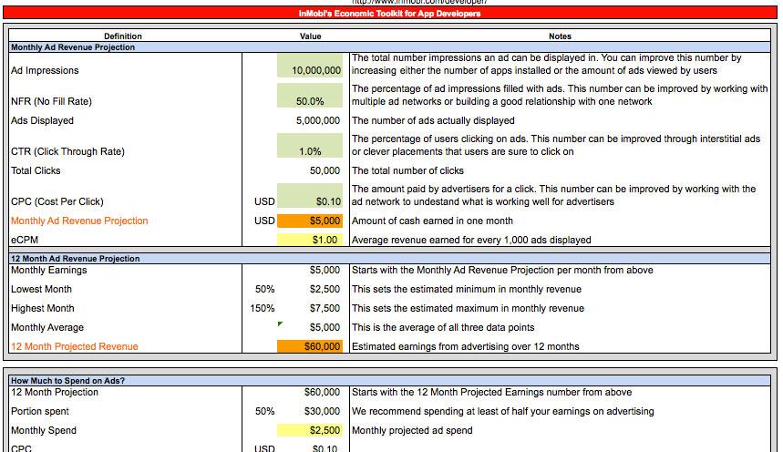 InMobi Developer Economic Toolkit
