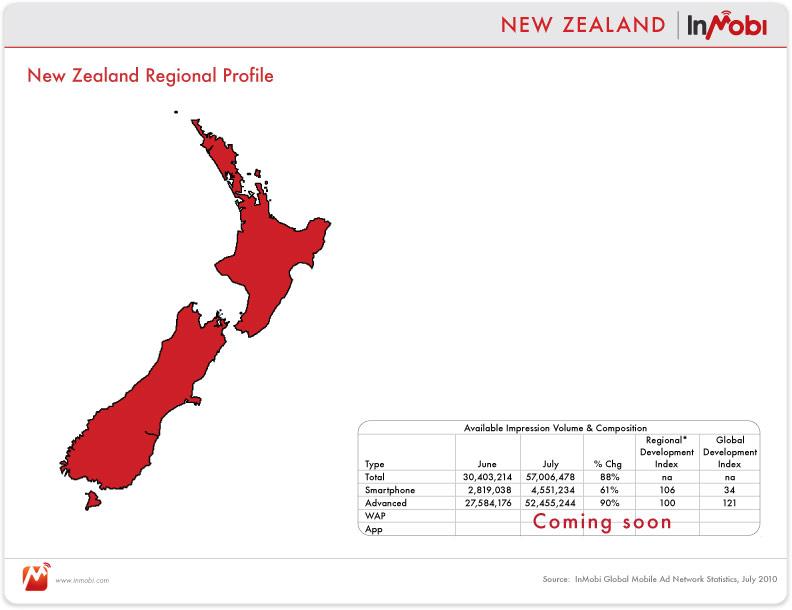 newzealand_report