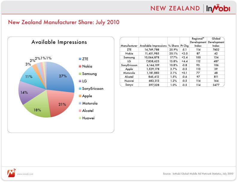 newzealand_rp_manu